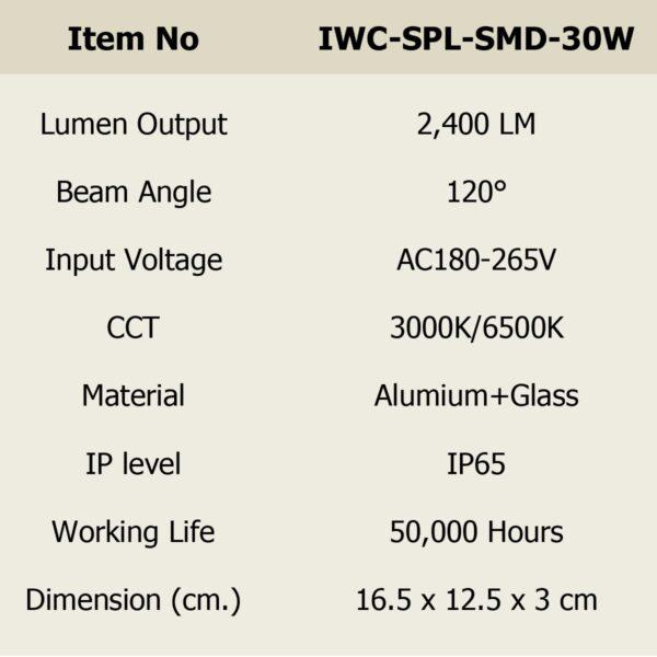 สปอร์ตไลท์ LED 30w SMD รุ่นบาง (วอร์มไวท์) IWACHI