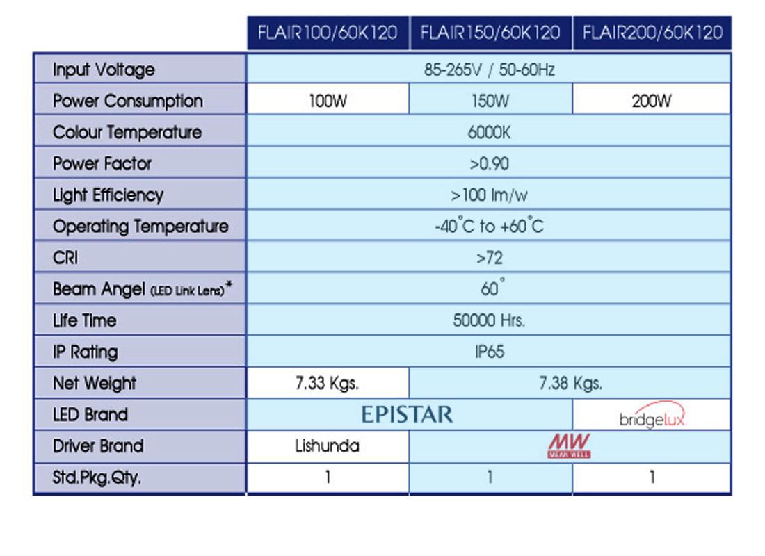 สปอร์ตไลท์ LED FLAIR 150w (เดย์ไลท์) BEC