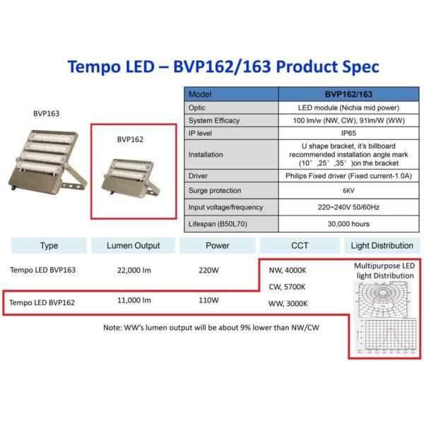 สปอร์ตไลท์ LED PHILIPS BVP162 110w (WW)