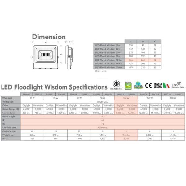 สปอร์ตไลท์ LED Wisdom 100w (วอร์มไวท์) EVE