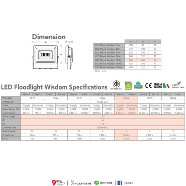 สปอร์ตไลท์ LED Wisdom 100w (เดย์ไลท์) EVE