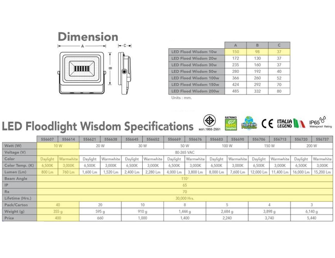 สปอร์ตไลท์ LED Wisdom 10w (วอร์มไวท์) EVE