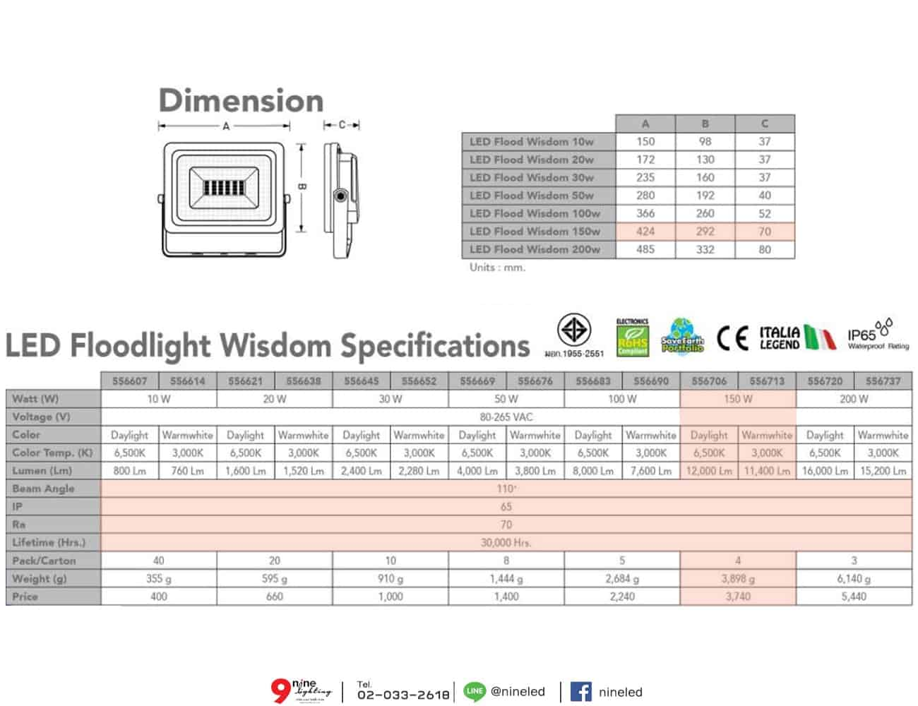 สปอร์ตไลท์ LED Wisdom 150w (วอร์มไวท์) EVE