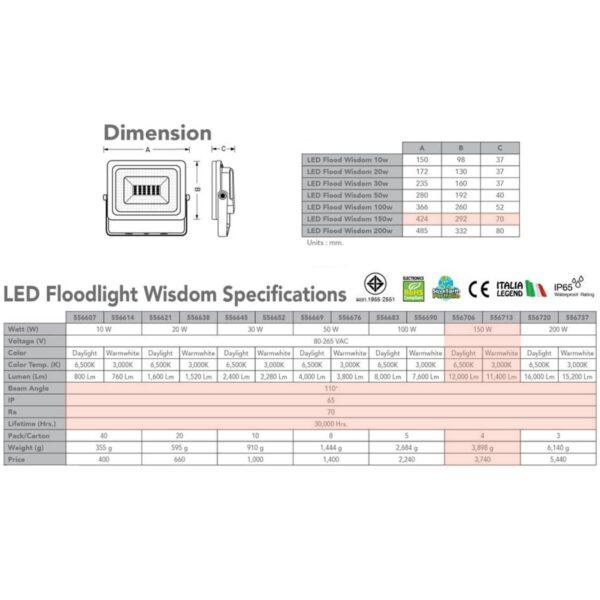สปอร์ตไลท์ LED Wisdom 150w (เดย์ไลท์) EVE