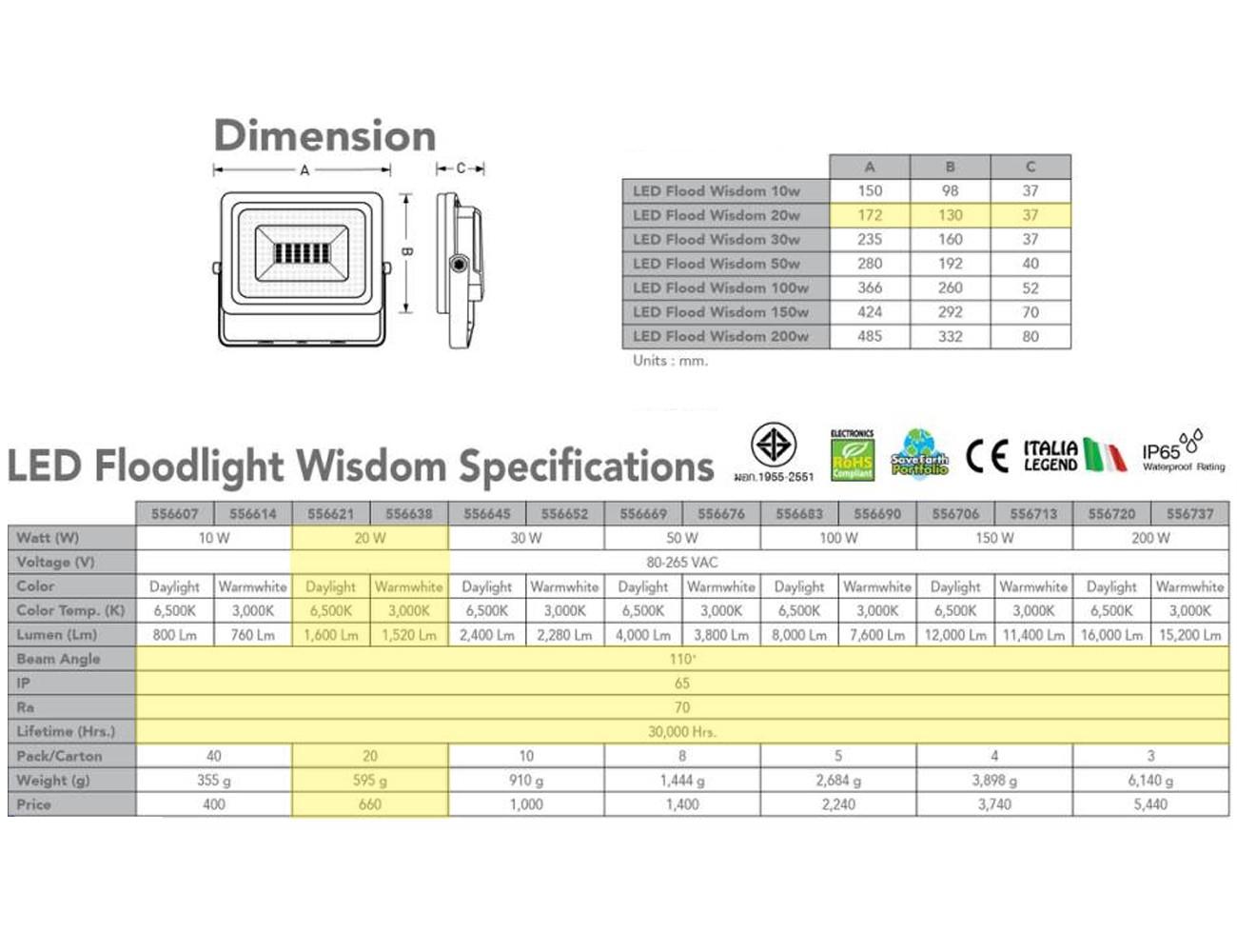 สปอร์ตไลท์ LED Wisdom 20w (วอร์มไวท์) EVE