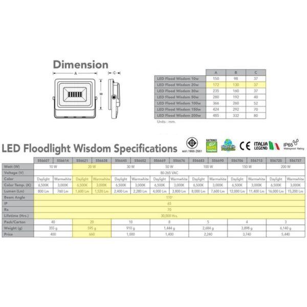 สปอร์ตไลท์ LED Wisdom 20w (เดย์ไลท์) EVE