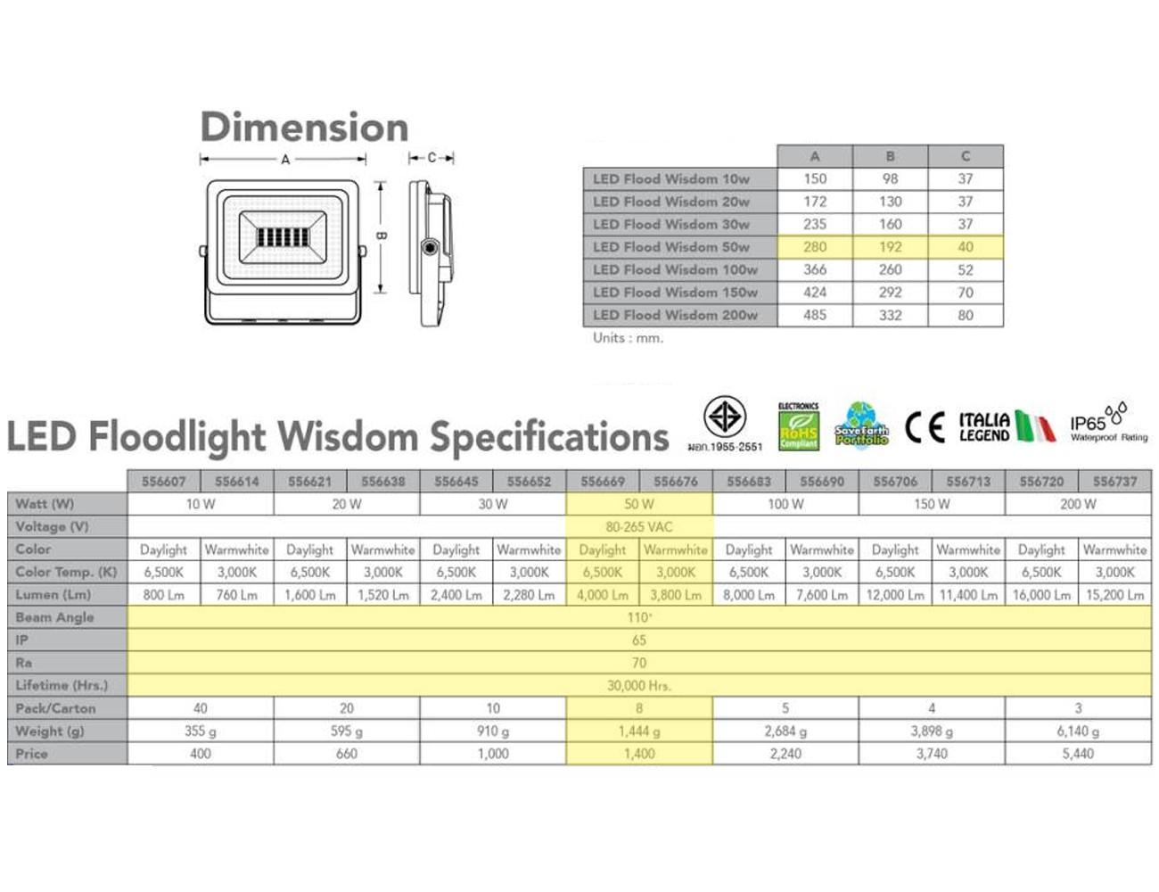 สปอร์ตไลท์ LED Wisdom 50w (วอร์มไวท์) EVE